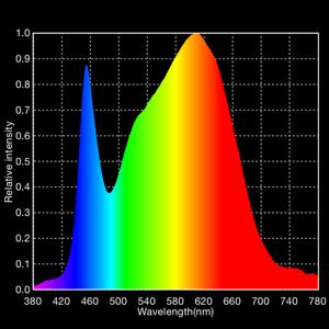 AE_SanCarlosChart_02-spectrum